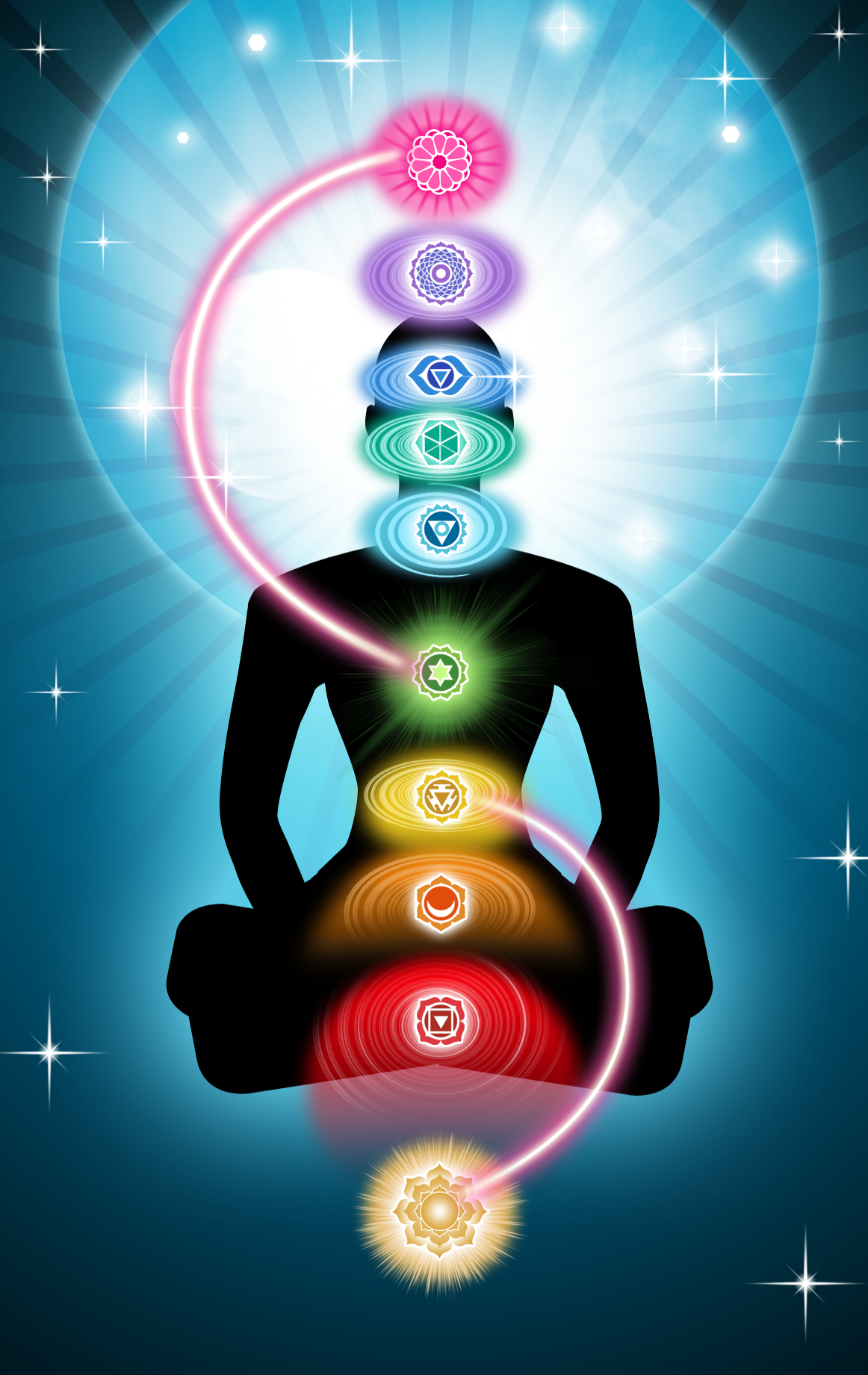 Graphic3-Chakras2
